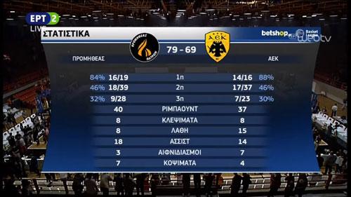 https://webtv.ert.gr/athlitika/athlitikoi-agwnes/basketball/27okt2018-basket-league-2018-2019-promitheas-aek-79-69/
